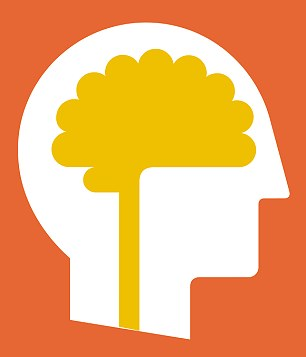 Lumosity: Daily Brain Gamesitem image