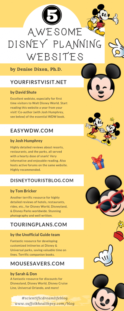 Info-graphic top five awesome Disney planning websites
